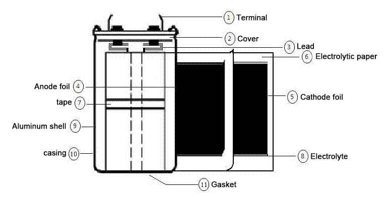 solder pin aluminum electrolytic capacitor