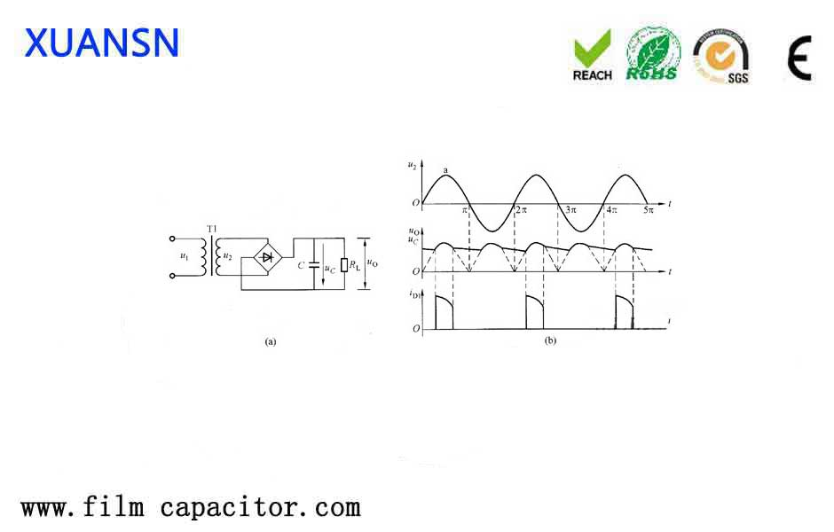 Features of filter capacitor