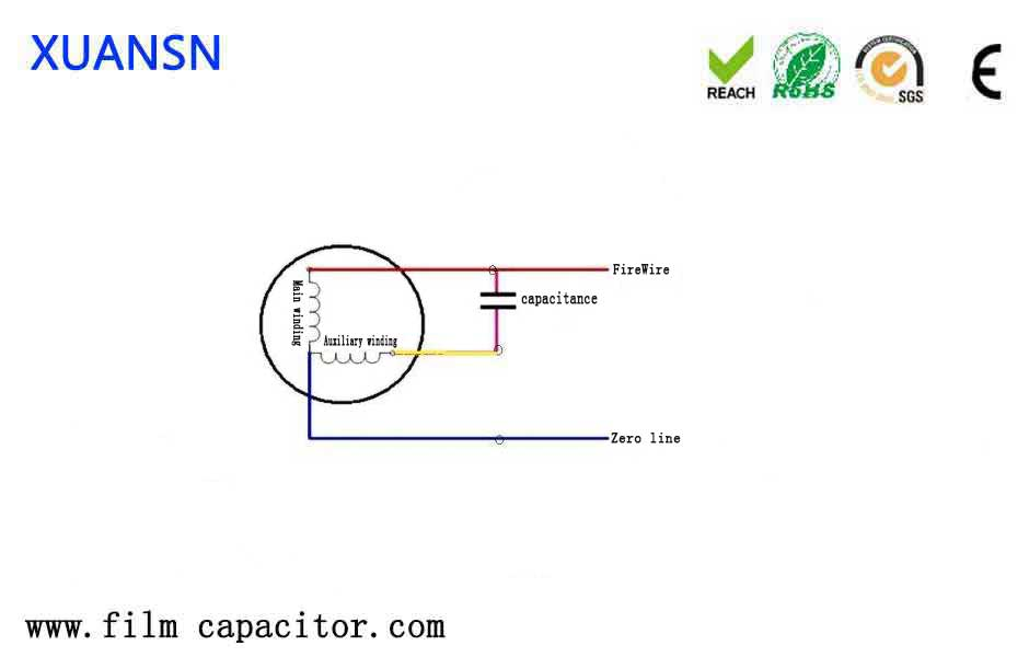 Starting capacitors